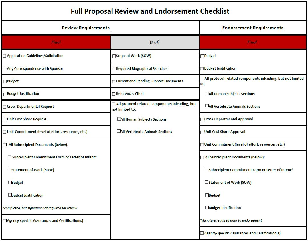 Full Proposal Review Requirements_1.JPG